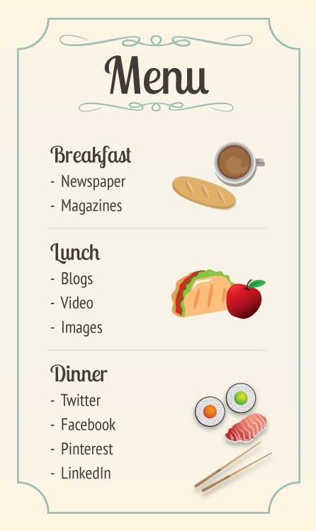 Inforgraphic